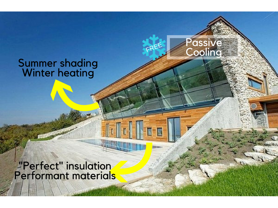 Passive heating cooling Energy efficiency BEM DOE Energyplus Equest Canquest IESVE IES VE DesignBuilder Zero Carbon ZCT