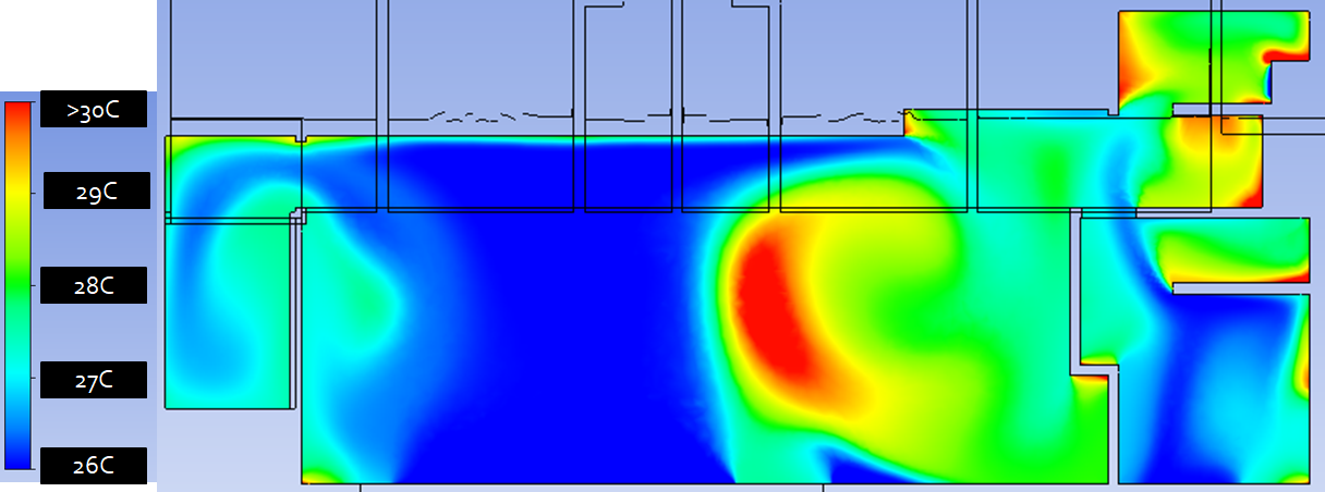 Residential natural ventilation temperature distribution CFD - Initial Ground floor